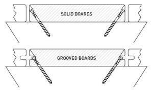 CAMO Hidden Deck Fasteners - Keyland